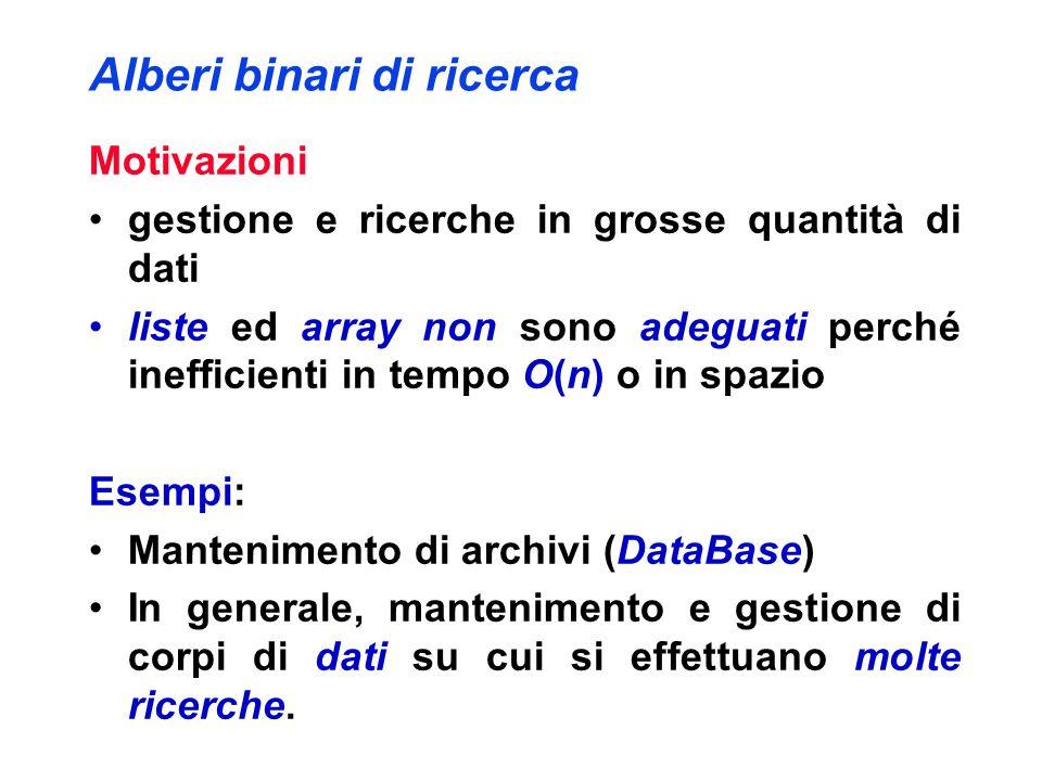 LADT albero binario di ricerca ¶Selettori: root(T) figlio_destro(T) figlio_sinistro(T) key(T) ·Costruttori/Distruttori: crea_albero() ARB_inserisci(T,x) ARB_cancella (T,x) ¸Proprietà: vuoto(T) ¹Operazioni di Ricerca ARB_ricerca(T,k) ARB_minimo(T) ARB_massimo(T) ARB_successore(T,x) ARB_predecessore(T,x)