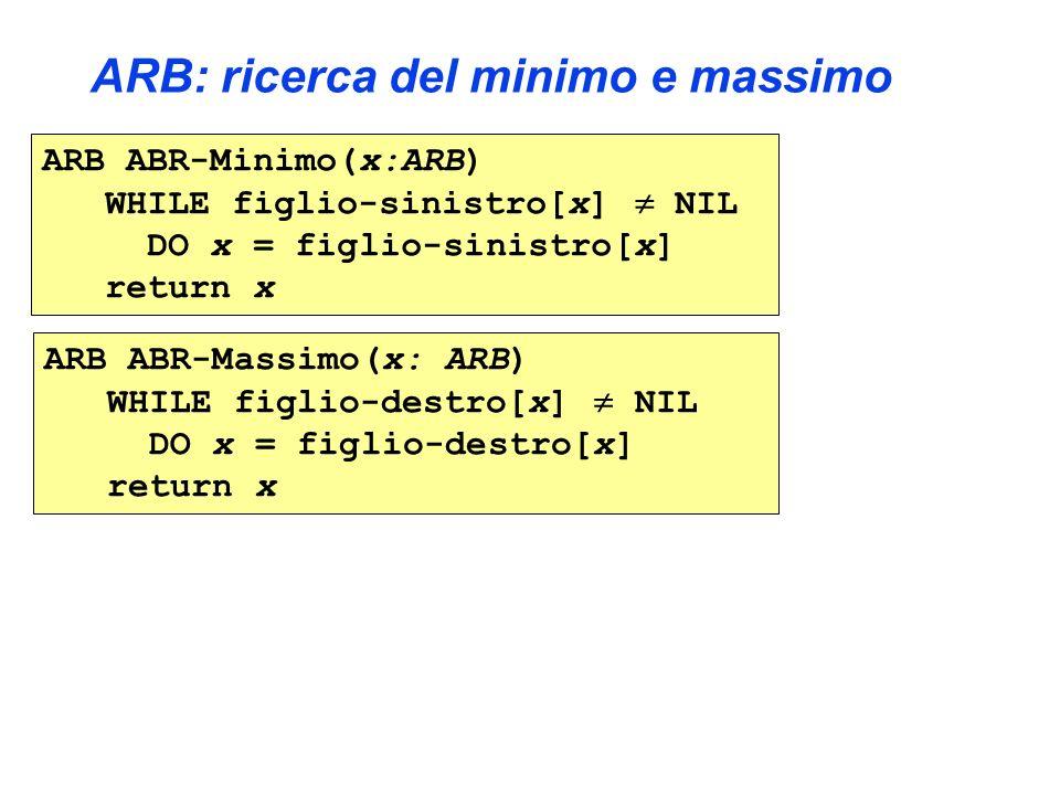 ARB: ricerca del minimo e massimo ARB ABR-Minimo(x:ARB) WHILE figlio-sinistro[x] NIL DO x = figlio-sinistro[x] return x ARB ABR-Massimo(x: ARB) WHILE figlio-destro[x] NIL DO x = figlio-destro[x] return x