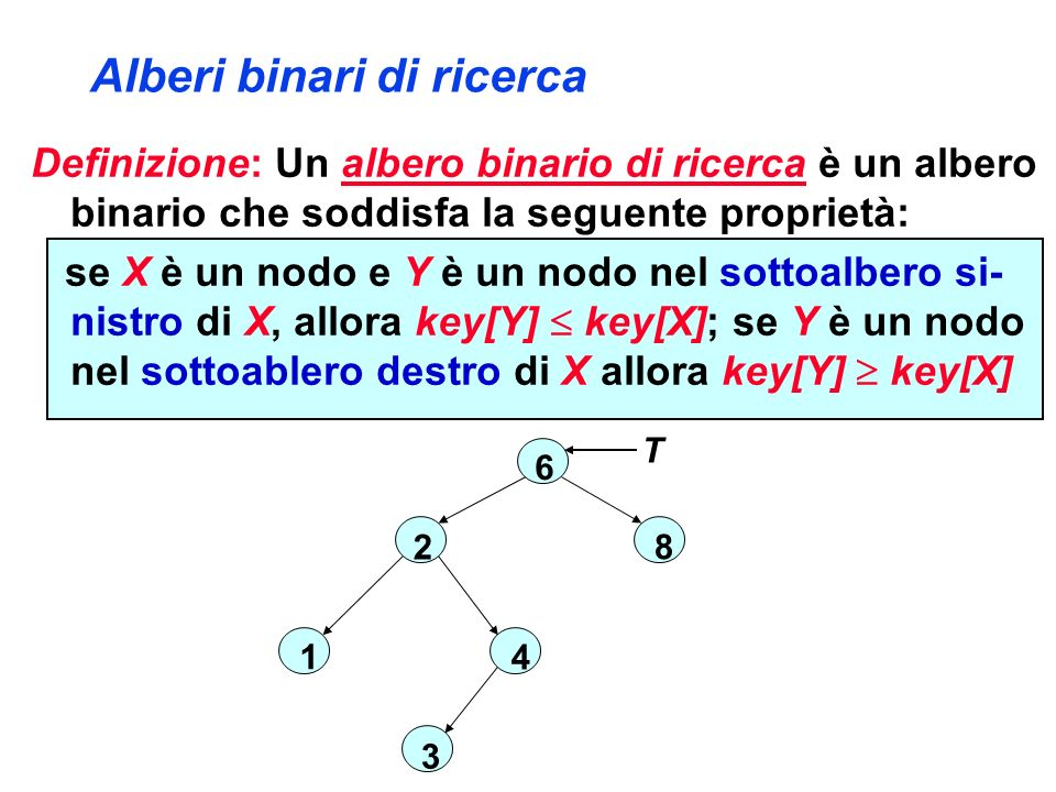 Alberi binari di ricerca Definizione: Un albero binario di ricerca è un albero binario che soddisfa la seguente proprietà: se X è un nodo e Y è un nodo nel sottoalbero si- nistro di X, allora key[Y] key[X]; se Y è un nodo nel sottoablero destro di X allora key[Y] key[X] 6 2 4 3 1 8 T