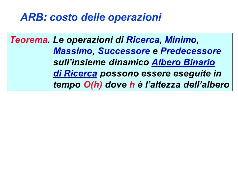ARB: costo delle operazioni Teorema.