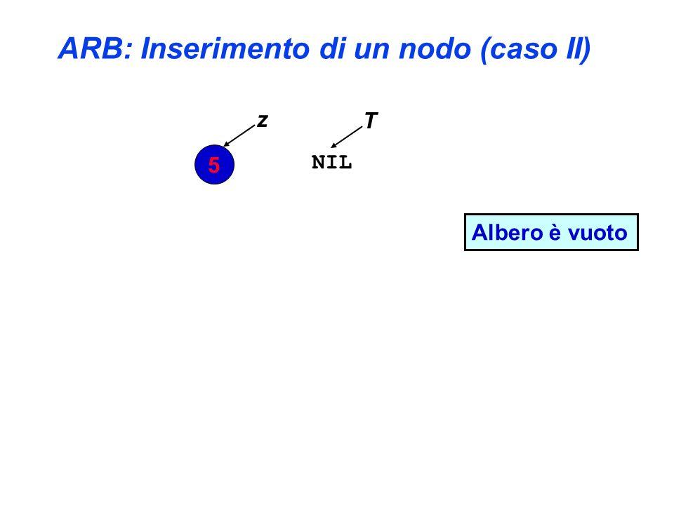 ARB: Inserimento di un nodo (caso II) 5 T NIL z Albero è vuoto