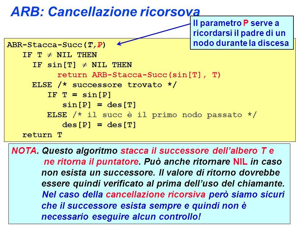 ARB: Cancellazione ricorsova ABR-Stacca-Succ(T,P) IF T NIL THEN IF sin[T] NIL THEN return ARB-Stacca-Succ(sin[T], T) ELSE /* successore trovato */ IF T = sin[P] sin[P] = des[T] ELSE /* il succ è il primo nodo passato */ des[P] = des[T] return T Il parametro P serve a ricordarsi il padre di un nodo durante la discesa NOTA.
