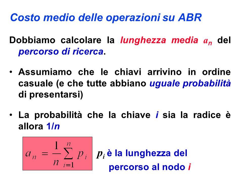 Costo medio delle operazioni su ABR Dobbiamo calcolare la lunghezza media a n del percorso di ricerca.