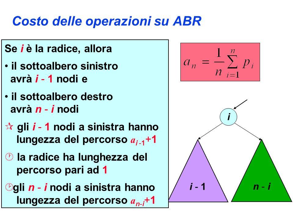 Costo delle operazioni su ABR i i - 1 n - in - i Se i è la radice, allora il sottoalbero sinistro avrà i - 1 nodi e il sottoalbero destro avrà n - i nodi ¶ gli i - 1 nodi a sinistra hanno lungezza del percorso a i -1 +1 · la radice ha lunghezza del percorso pari ad 1 ¸ gli n - i nodi a sinistra hanno lungezza del percorso a n-i +1