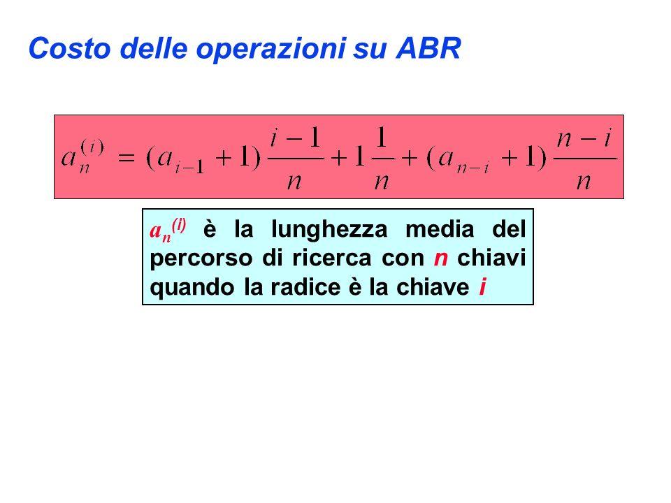 Costo delle operazioni su ABR a n (i) è la lunghezza media del percorso di ricerca con n chiavi quando la radice è la chiave i