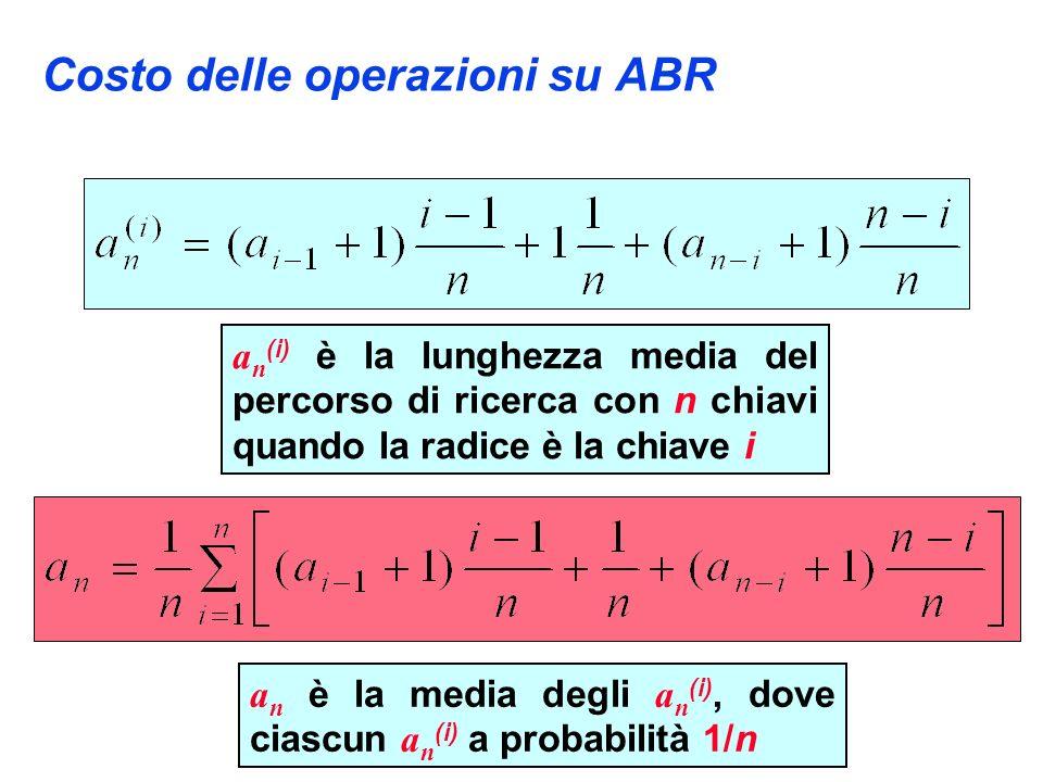 Costo delle operazioni su ABR a n (i) è la lunghezza media del percorso di ricerca con n chiavi quando la radice è la chiave i a n è la media degli a n (i), dove ciascun a n (i) a probabilità 1/n
