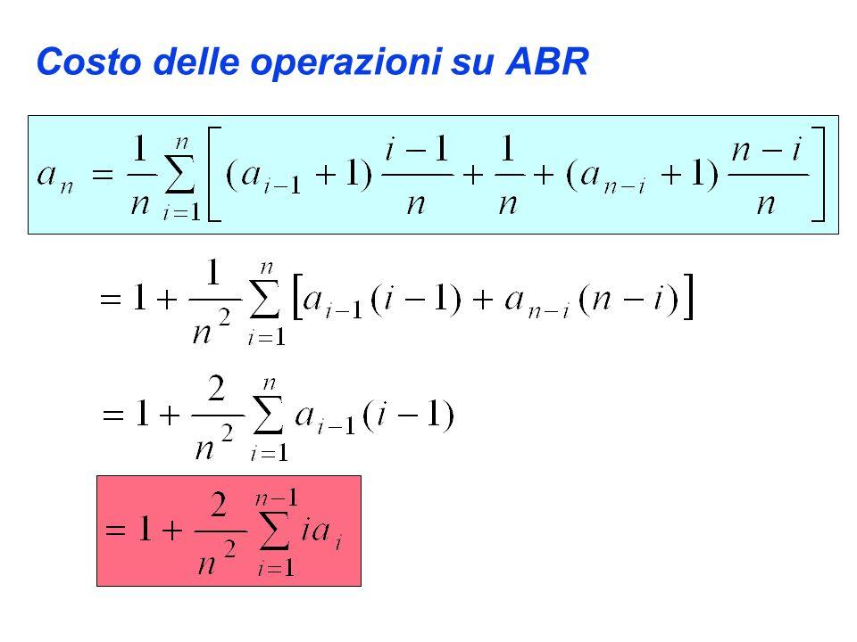 Costo delle operazioni su ABR
