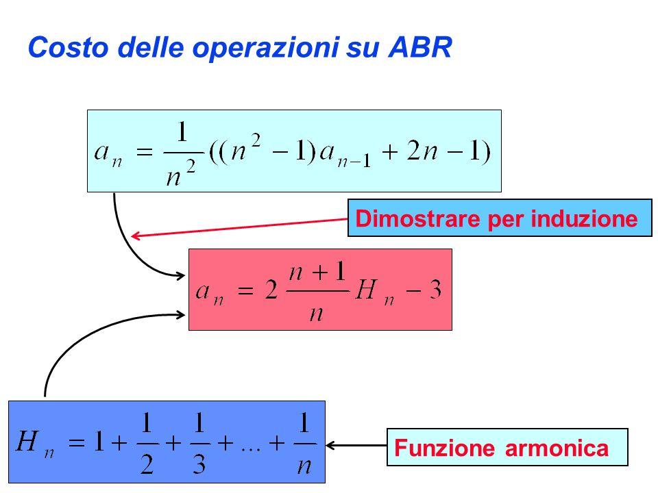 Costo delle operazioni su ABR Funzione armonica Dimostrare per induzione