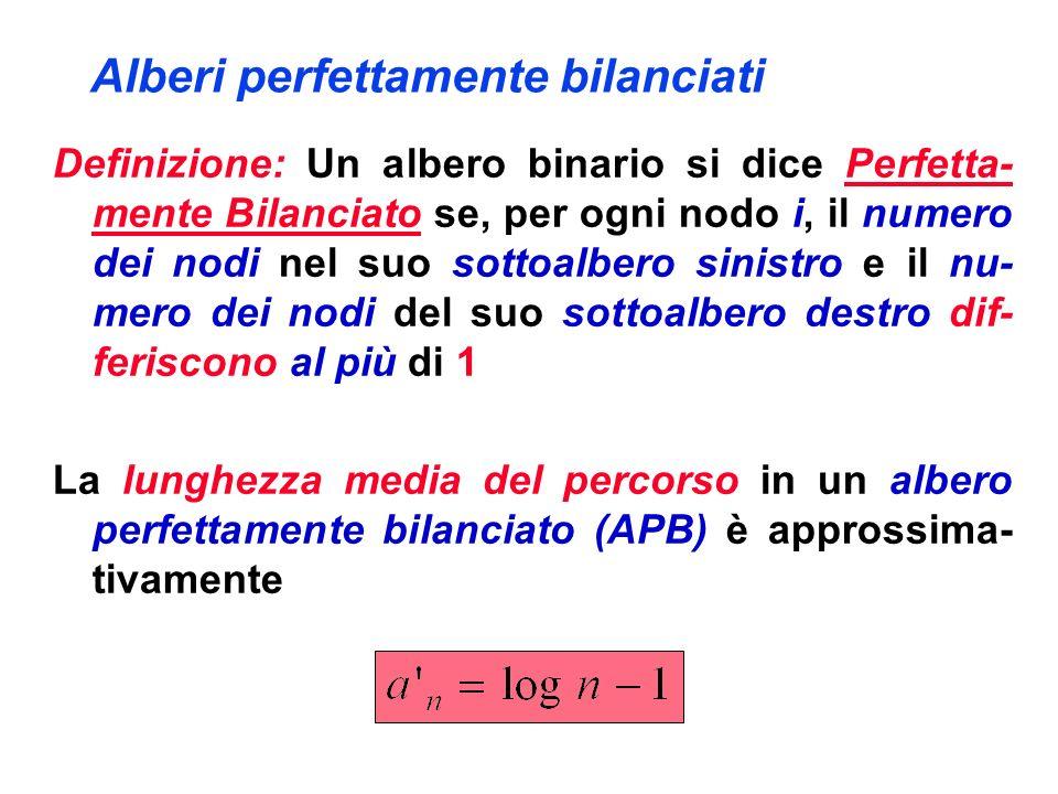 Alberi perfettamente bilanciati Definizione: Un albero binario si dice Perfetta- mente Bilanciato se, per ogni nodo i, il numero dei nodi nel suo sottoalbero sinistro e il nu- mero dei nodi del suo sottoalbero destro dif- feriscono al più di 1 La lunghezza media del percorso in un albero perfettamente bilanciato (APB) è approssima- tivamente