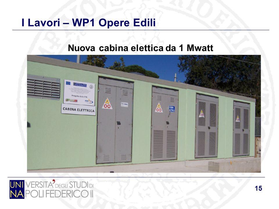15 I Lavori – WP1 Opere Edili Nuova cabina elettica da 1 Mwatt