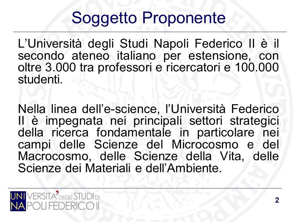 2 Soggetto Proponente LUniversità degli Studi Napoli Federico II è il secondo ateneo italiano per estensione, con oltre 3.000 tra professori e ricercatori e 100.000 studenti.