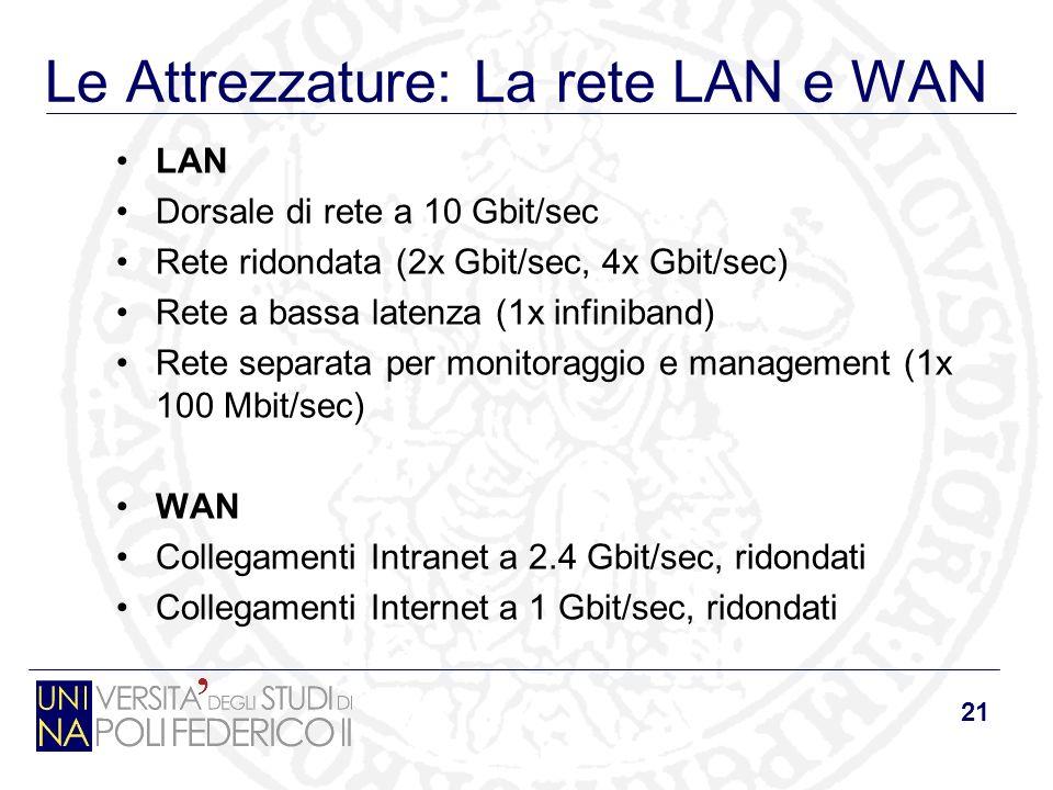 21 Le Attrezzature: La rete LAN e WAN LAN Dorsale di rete a 10 Gbit/sec Rete ridondata (2x Gbit/sec, 4x Gbit/sec) Rete a bassa latenza (1x infiniband) Rete separata per monitoraggio e management (1x 100 Mbit/sec) WAN Collegamenti Intranet a 2.4 Gbit/sec, ridondati Collegamenti Internet a 1 Gbit/sec, ridondati