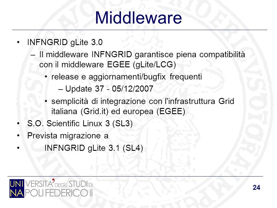 24 Middleware INFNGRID gLite 3.0 –Il middleware INFNGRID garantisce piena compatibilità con il middleware EGEE (gLite/LCG) release e aggiornamenti/bugfix frequenti –Update 37 - 05/12/2007 semplicità di integrazione con l infrastruttura Grid italiana (Grid.it) ed europea (EGEE) S.O.