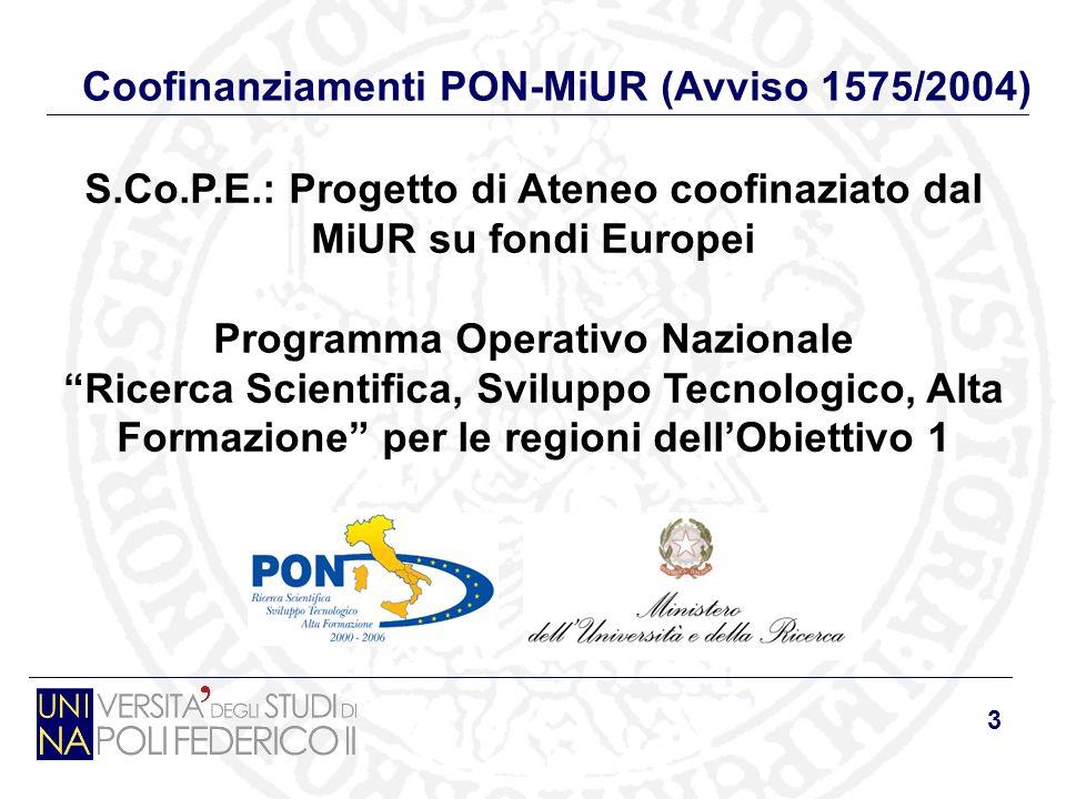 3 Coofinanziamenti PON-MiUR (Avviso 1575/2004) S.Co.P.E.: Progetto di Ateneo coofinaziato dal MiUR su fondi Europei Programma Operativo Nazionale Ricerca Scientifica, Sviluppo Tecnologico, Alta Formazione per le regioni dellObiettivo 1