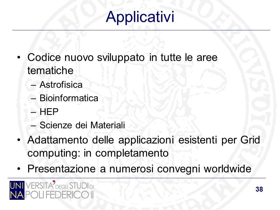 38 Applicativi Codice nuovo sviluppato in tutte le aree tematiche –Astrofisica –Bioinformatica –HEP –Scienze dei Materiali Adattamento delle applicazioni esistenti per Grid computing: in completamento Presentazione a numerosi convegni worldwide