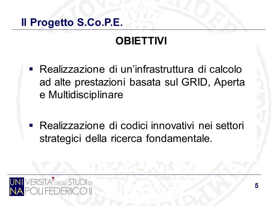 5 OBIETTIVI Realizzazione di uninfrastruttura di calcolo ad alte prestazioni basata sul GRID, Aperta e Multidisciplinare Realizzazione di codici innovativi nei settori strategici della ricerca fondamentale.