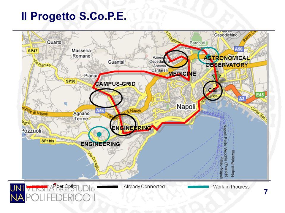 7 CAMPUS-GRID MEDICINE CSI ENGINEERING ASTRONOMICAL OBSERVATORY Fiber Optic Already Connected Work in Progress Il Progetto S.Co.P.E.