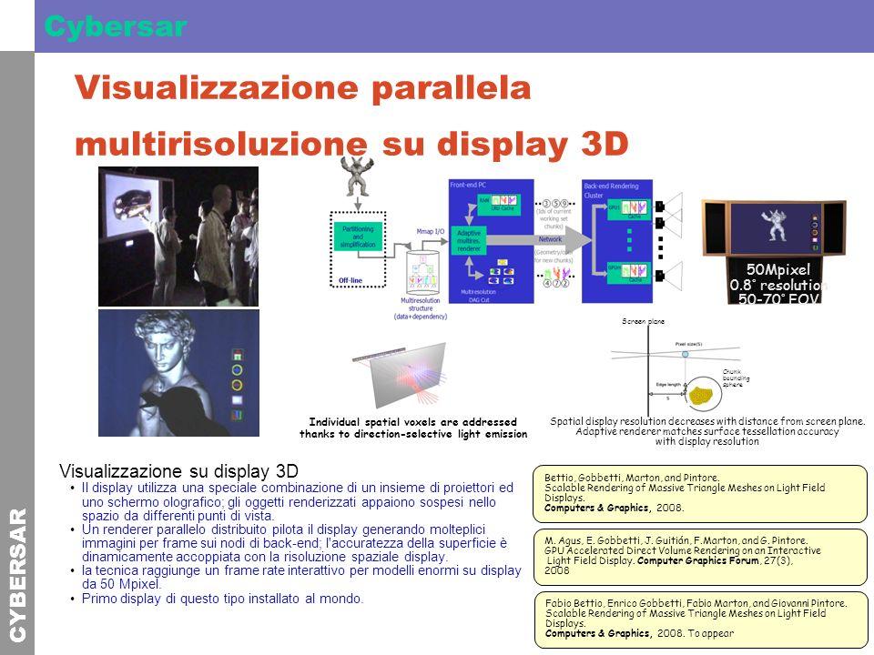 CYBERSAR Cybersar M. Agus, E. Gobbetti, J. Guitián, F.Marton, and G. Pintore. GPU Accelerated Direct Volume Rendering on an Interactive Light Field Di