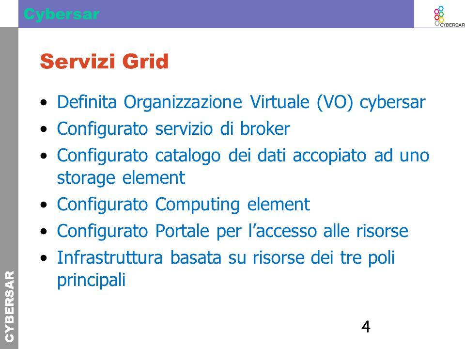 CYBERSAR Cybersar Servizi Grid Definita Organizzazione Virtuale (VO) cybersar Configurato servizio di broker Configurato catalogo dei dati accopiato a