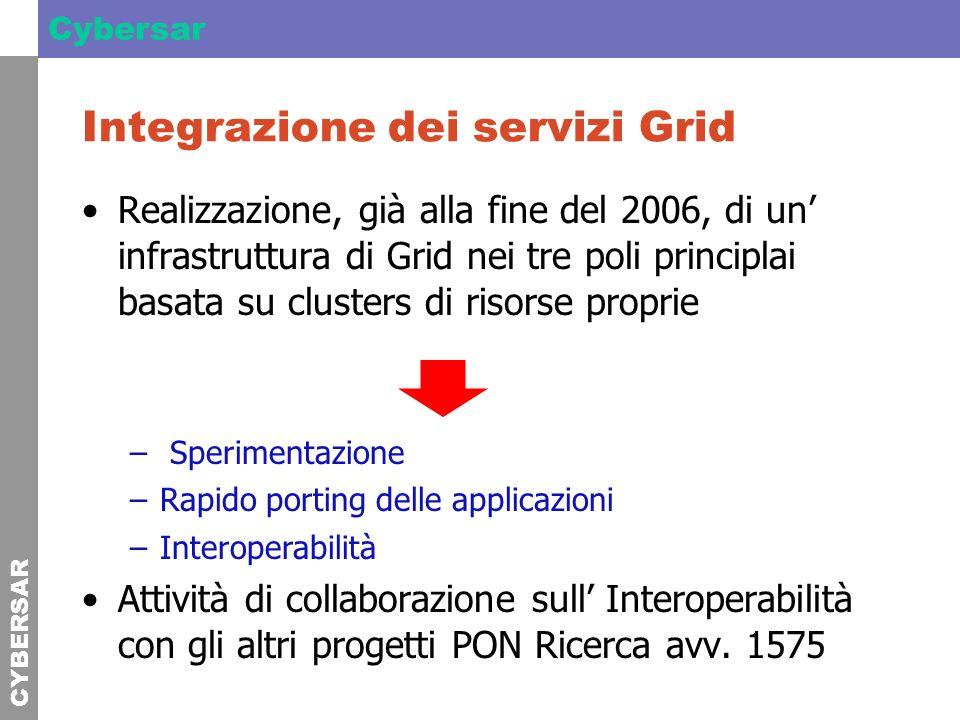 CYBERSAR Cybersar Integrazione dei servizi Grid Realizzazione, già alla fine del 2006, di un infrastruttura di Grid nei tre poli principlai basata su