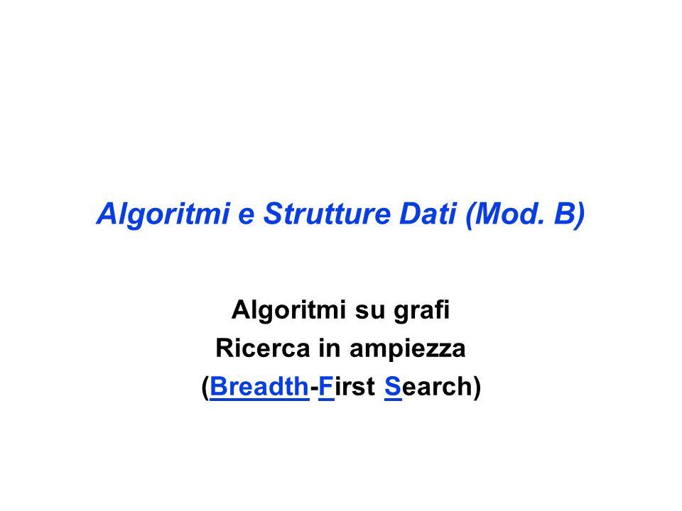 Algoritmo BFS II BSF(G:grafo, s:vertice) for each vertice u V(G) - {s} do colore[u] = Bianco pred[u] = Nil colore[s] = Bianco pred[s] = Nil Coda = {s} while Coda do u = Testa[Coda] for each v Adiac(u) do if colore[v] = Bianco then colore[v] = Grigio pred[v] = u Accoda(Coda,v) Decoda(Coda) colore[u] = Nero Inizializzazione Accodamento dei soli nodi non visitati