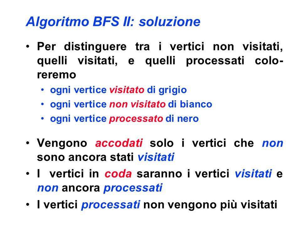 Algoritmo BFS II: soluzione Per distinguere tra i vertici non visitati, quelli visitati, e quelli processati colo- reremo ogni vertice visitato di gri