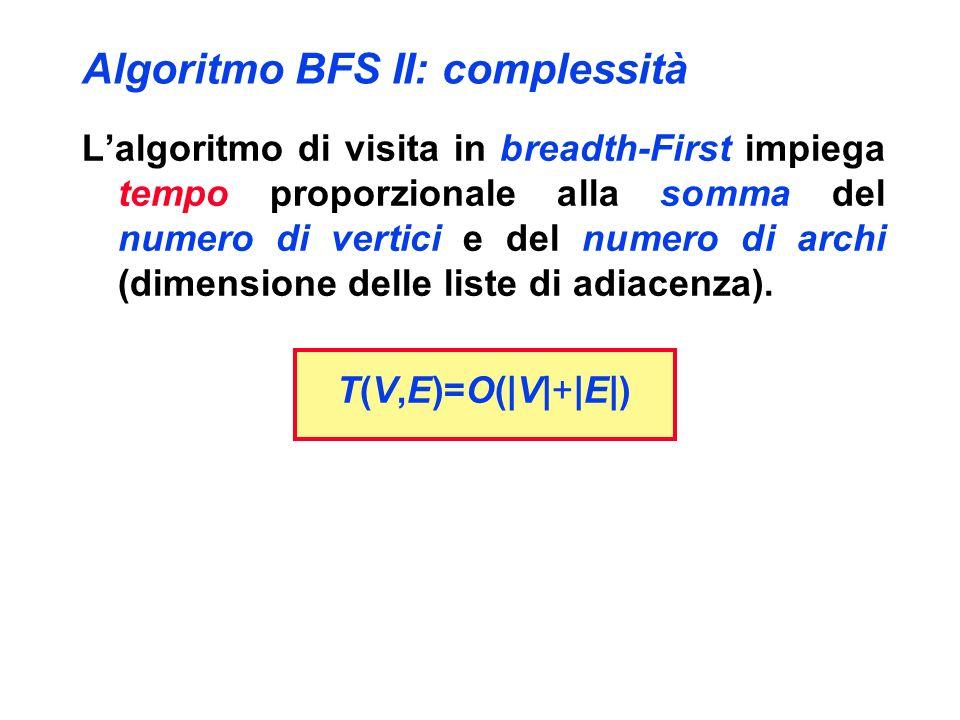 Algoritmo BFS II: complessità Lalgoritmo di visita in breadth-First impiega tempo proporzionale alla somma del numero di vertici e del numero di archi