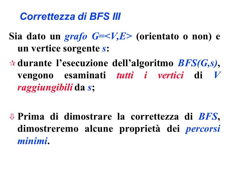 Sia dato un grafo G= (orientato o non) e un vertice sorgente s: ¶ durante lesecuzione dellalgoritmo BFS(G,s), vengono esaminati tutti i vertici di V r