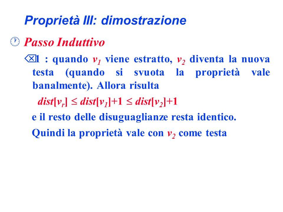 Proprietà III: dimostrazione · Passo Induttivo Õ 1 : quando v 1 viene estratto, v 2 diventa la nuova testa (quando si svuota la proprietà vale banalme