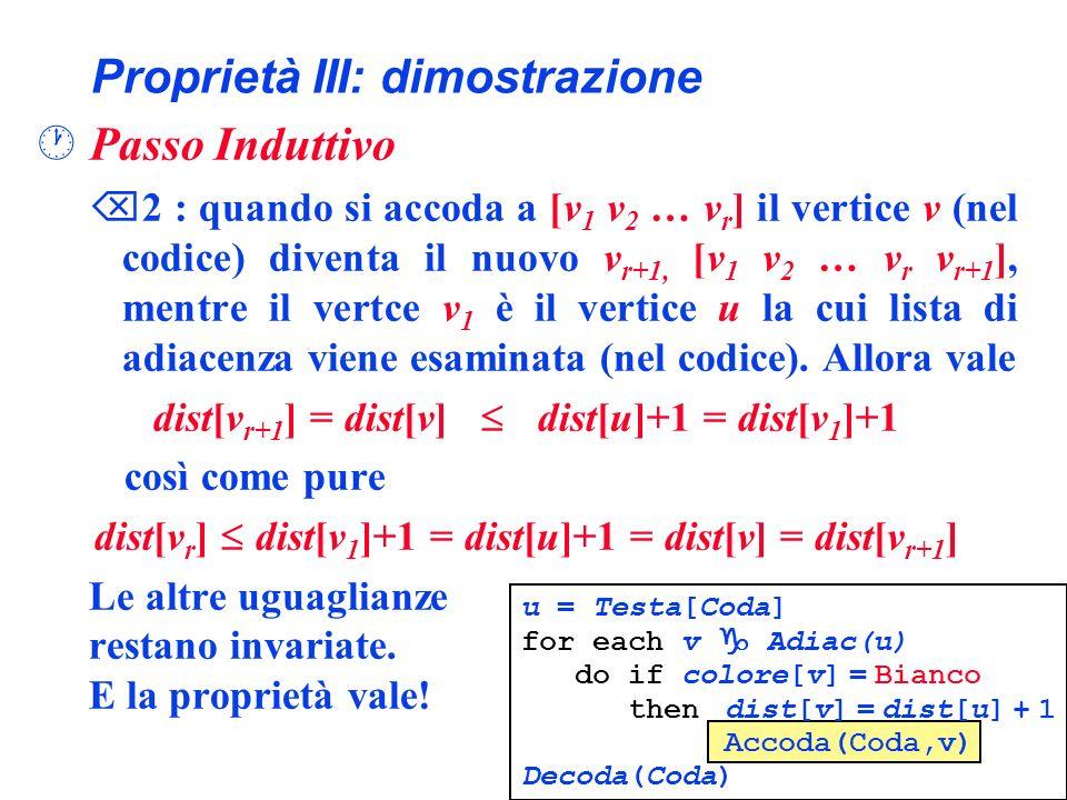 Proprietà III: dimostrazione · Passo Induttivo Õ 2 : quando si accoda a [v 1 v 2 … v r ] il vertice v (nel codice) diventa il nuovo v r+1, [v 1 v 2 …