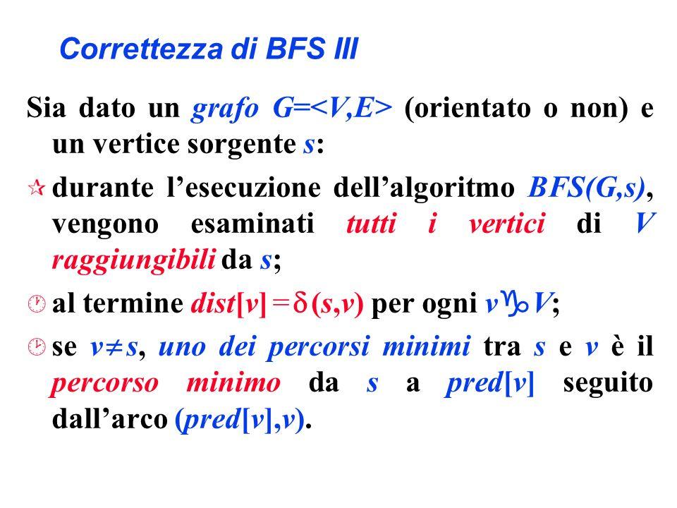 Correttezza di BFS III Sia dato un grafo G= (orientato o non) e un vertice sorgente s: ¶ durante lesecuzione dellalgoritmo BFS(G,s), vengono esaminati