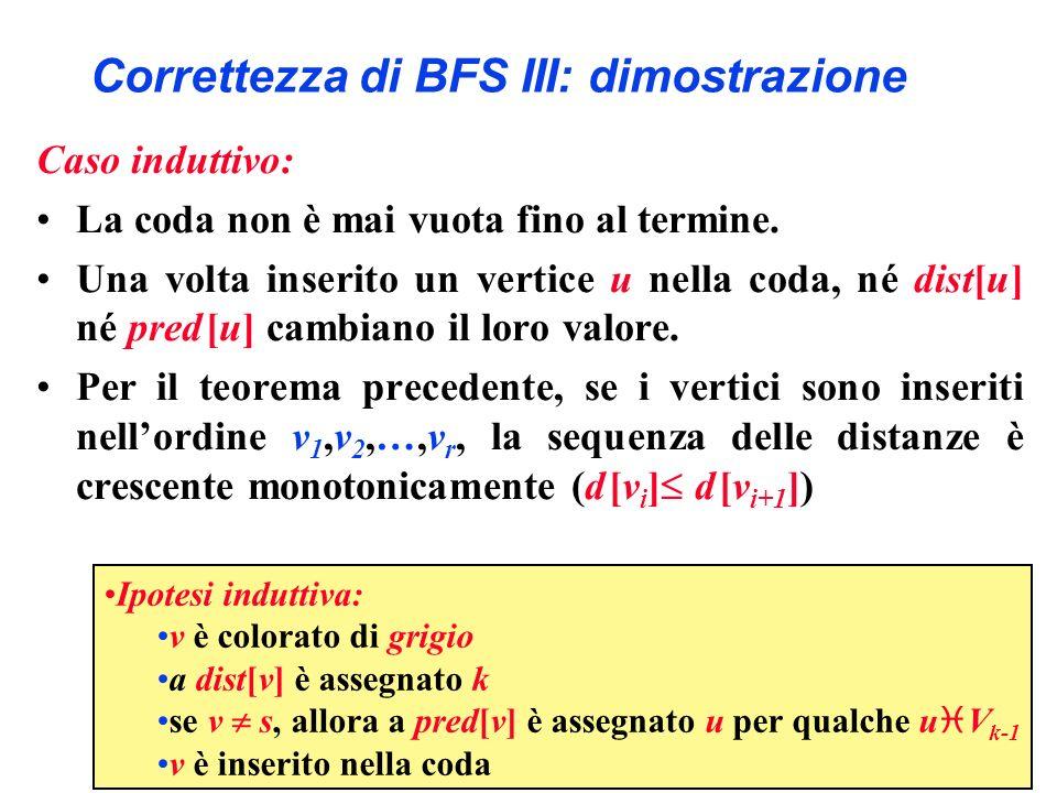 Correttezza di BFS III: dimostrazione Caso induttivo: La coda non è mai vuota fino al termine. Una volta inserito un vertice u nella coda, né dist[u]
