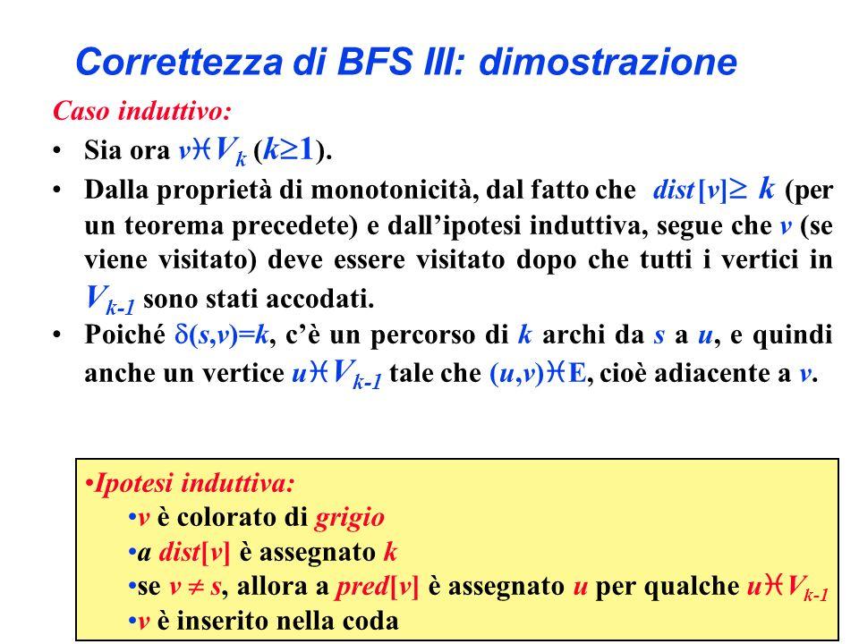 Correttezza di BFS III: dimostrazione Caso induttivo: Sia ora v V k ( k 1 ). Dalla proprietà di monotonicità, dal fatto che dist [v] k (per un teorema
