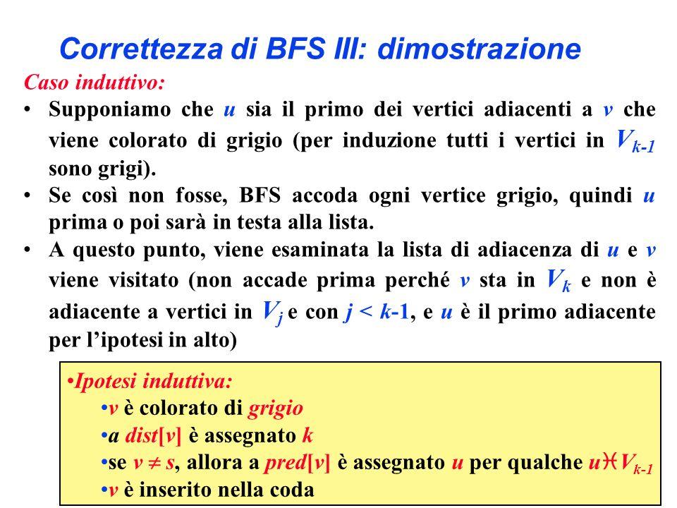 Correttezza di BFS III: dimostrazione Caso induttivo: Supponiamo che u sia il primo dei vertici adiacenti a v che viene colorato di grigio (per induzi