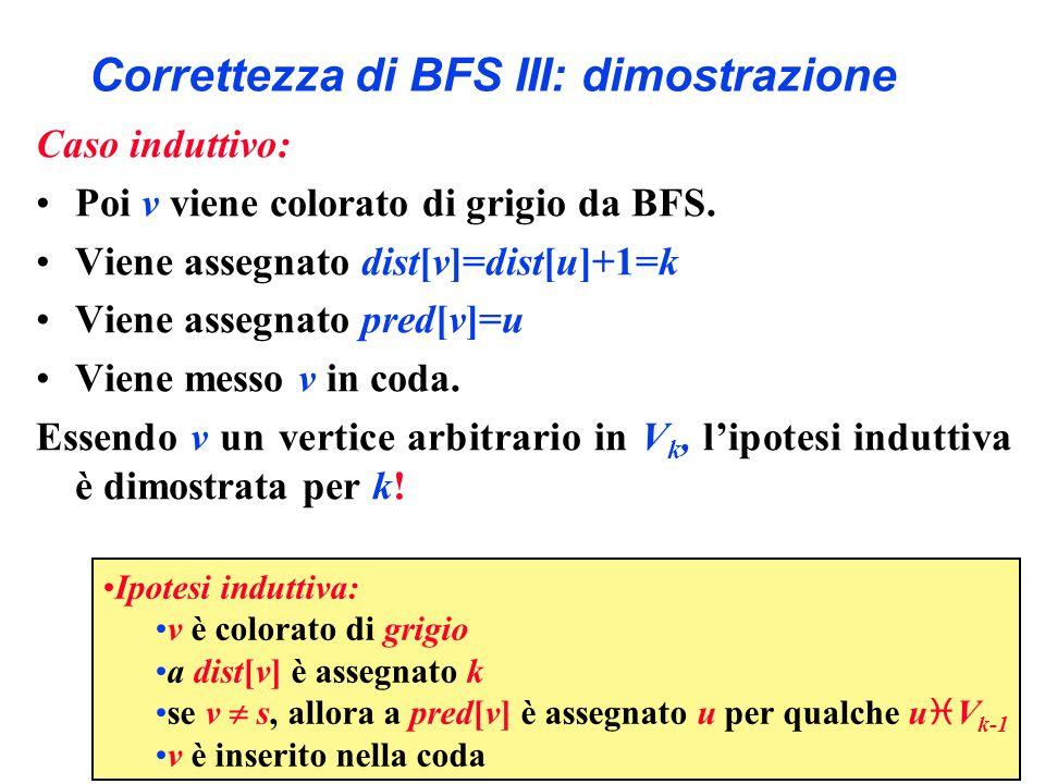 Correttezza di BFS III: dimostrazione Caso induttivo: Poi v viene colorato di grigio da BFS. Viene assegnato dist[v]=dist[u]+1=k Viene assegnato pred[