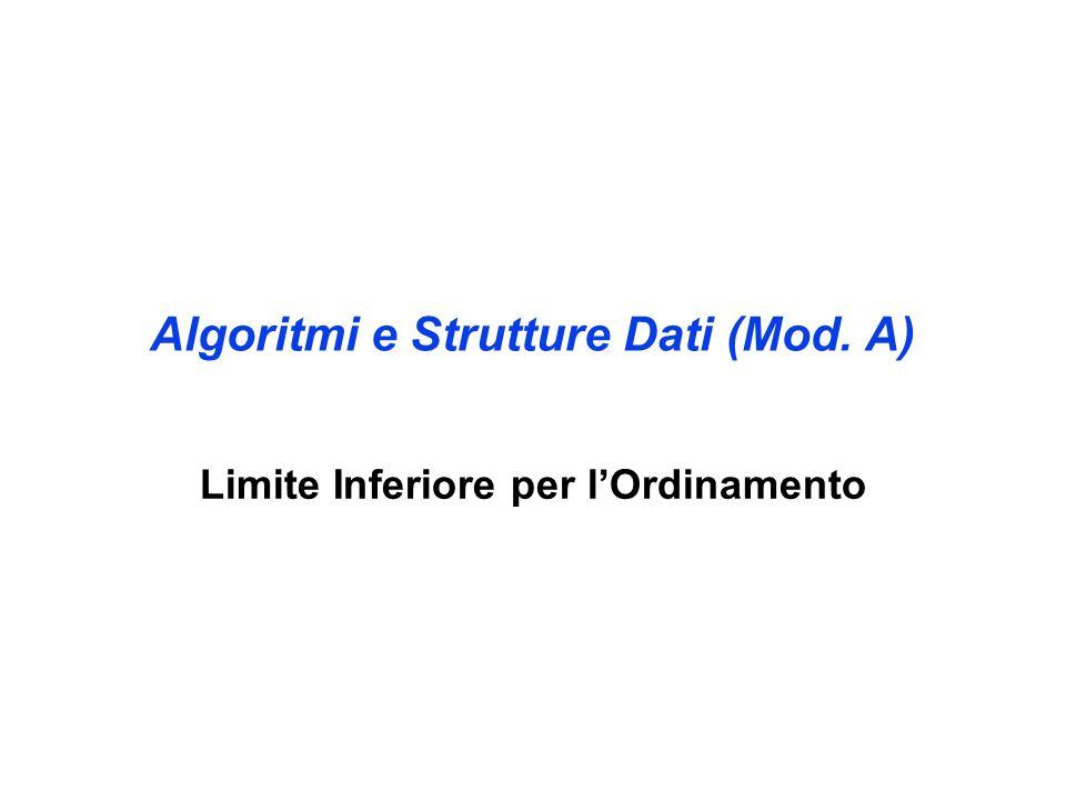 Albero di Decisione di Insert-Sort Insert-Sort(A) FOR j=2 to Lenght(A) DO Key:=A[j] i=j-1 WHILE i>0 AND A[i]>Key DO A[i+1]=A[i] i=i-1 A[i+1]=Key 2:1.