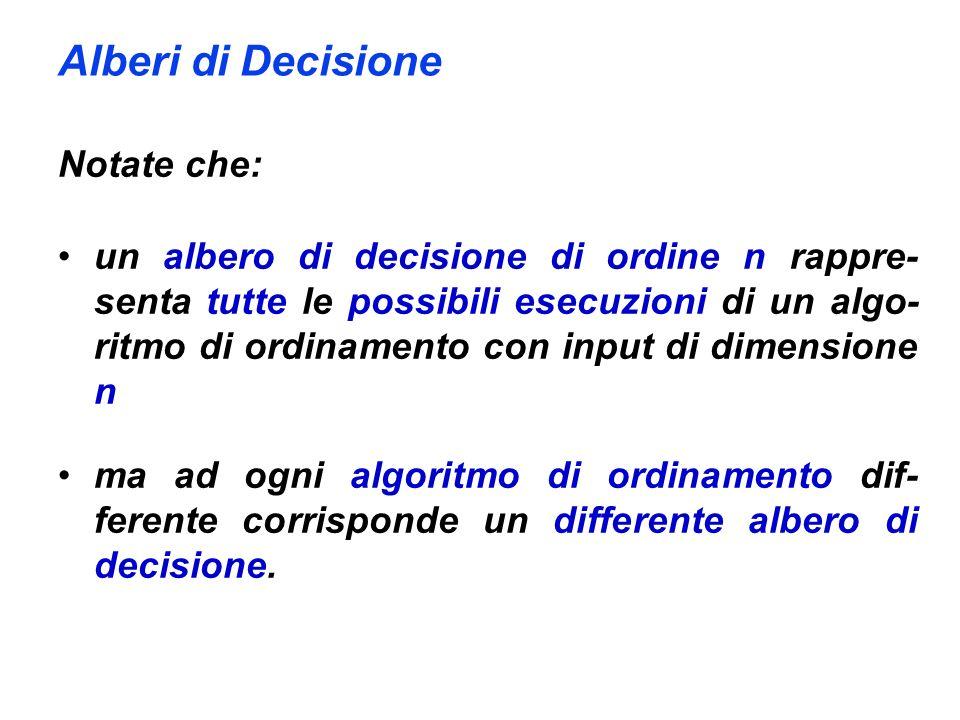 Alberi di Decisione Notate che: un albero di decisione di ordine n rappre- senta tutte le possibili esecuzioni di un algo- ritmo di ordinamento con in