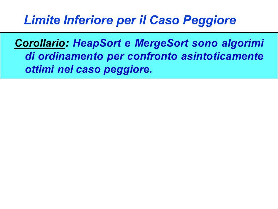 Limite Inferiore per il Caso Peggiore Corollario: HeapSort e MergeSort sono algorimi di ordinamento per confronto asintoticamente ottimi nel caso pegg