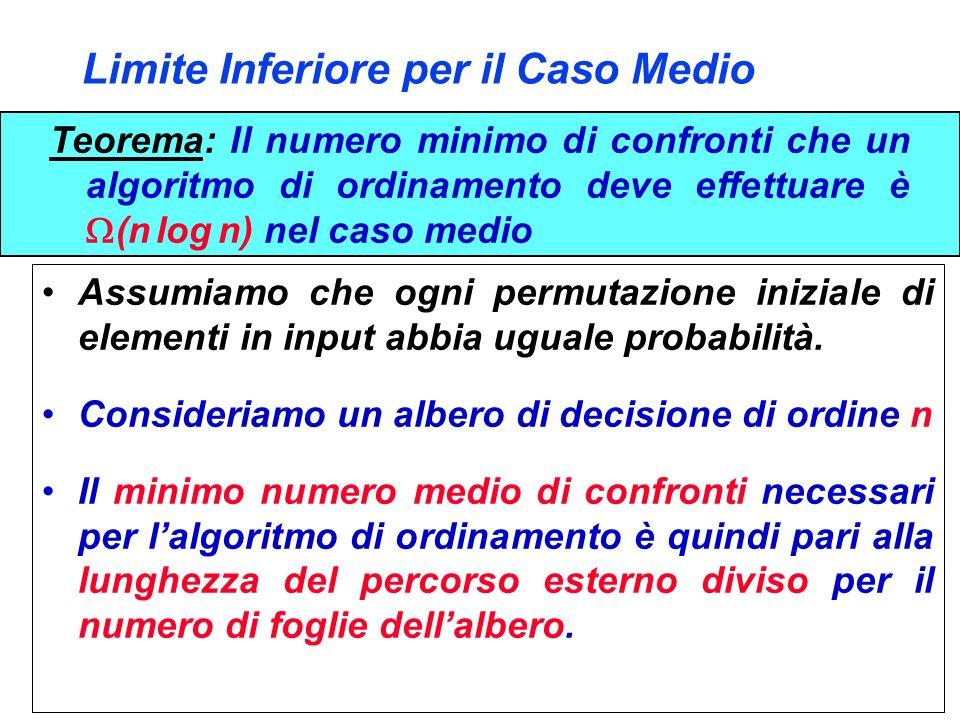 Limite Inferiore per il Caso Medio Teorema: Il numero minimo di confronti che un algoritmo di ordinamento deve effettuare è (n log n) nel caso medio A