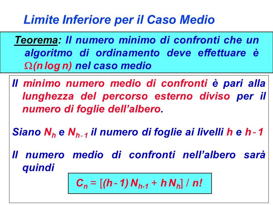 Limite Inferiore per il Caso Medio Teorema: Il numero minimo di confronti che un algoritmo di ordinamento deve effettuare è (n log n) nel caso medio I