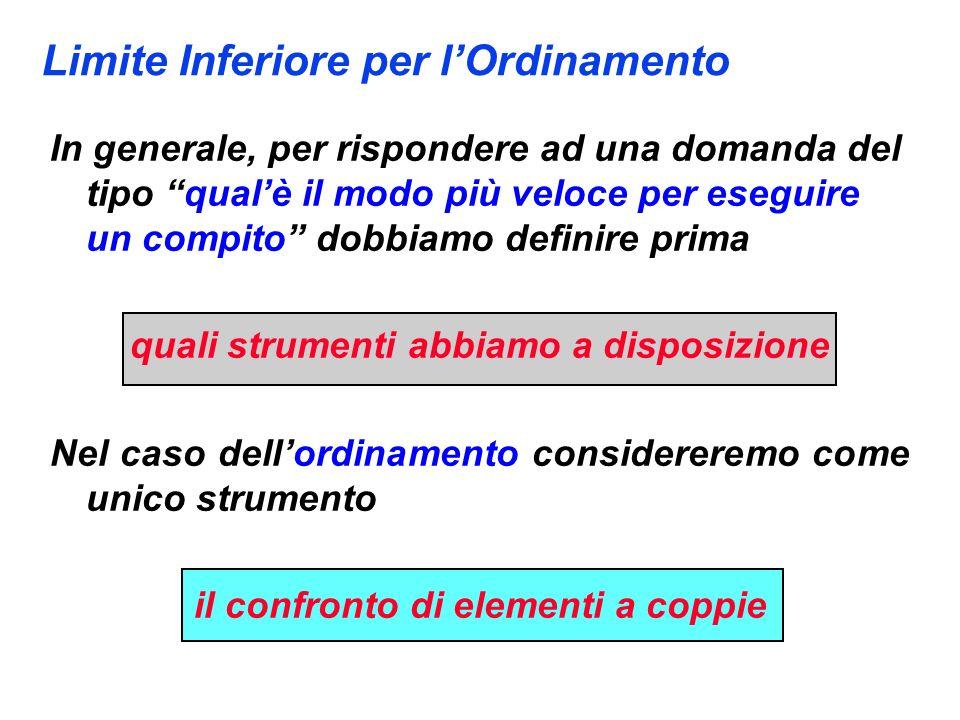Alberi di Decisione Un albero di decisione di ordine n è un albero binario tale che: Êha n.