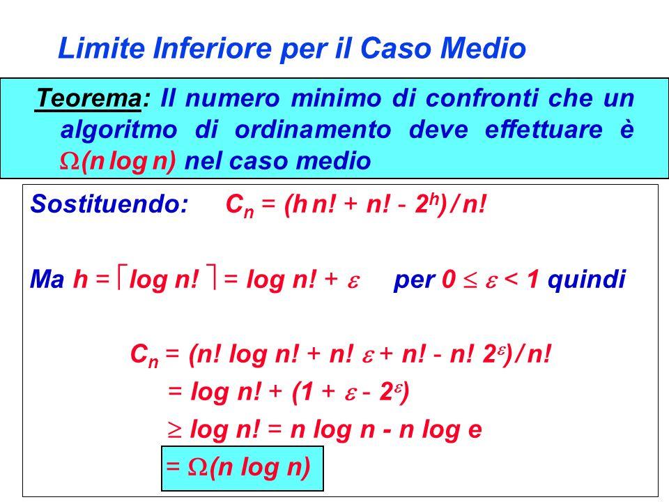 Limite Inferiore per il Caso Medio Teorema: Il numero minimo di confronti che un algoritmo di ordinamento deve effettuare è (n log n) nel caso medio S