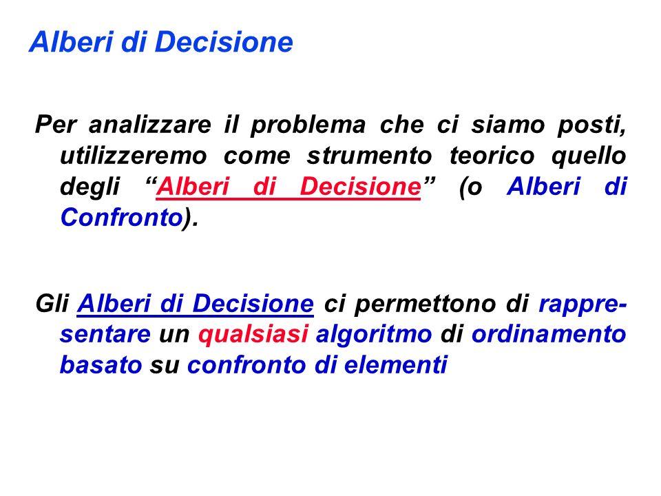 Alberi di Decisione Per analizzare il problema che ci siamo posti, utilizzeremo come strumento teorico quello degli Alberi di Decisione (o Alberi di C