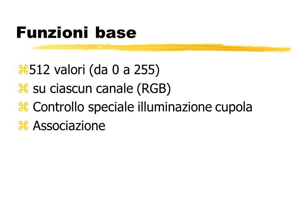 Funzioni base z512 valori (da 0 a 255) z su ciascun canale (RGB) z Controllo speciale illuminazione cupola z Associazione