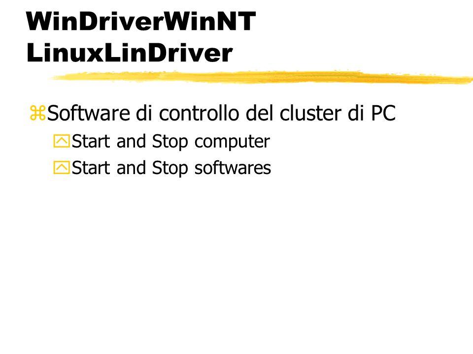 WinDriverWinNT LinuxLinDriver zSoftware di controllo del cluster di PC yStart and Stop computer yStart and Stop softwares