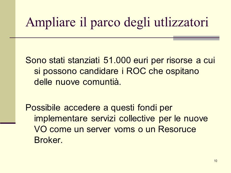 10 Ampliare il parco degli utlizzatori Sono stati stanziati 51.000 euri per risorse a cui si possono candidare i ROC che ospitano delle nuove comuntià.