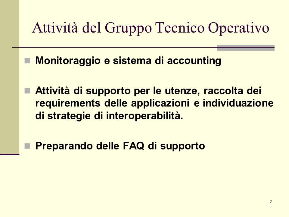 2 Monitoraggio e sistema di accounting Attività di supporto per le utenze, raccolta dei requirements delle applicazioni e individuazione di strategie di interoperabilità.