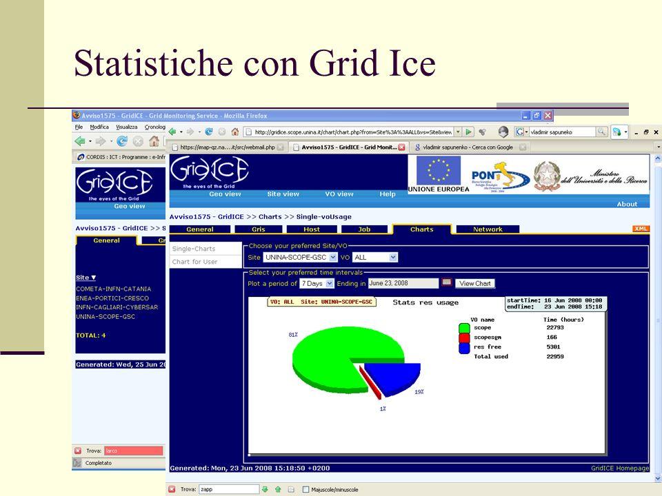 3 Statistiche con Grid Ice