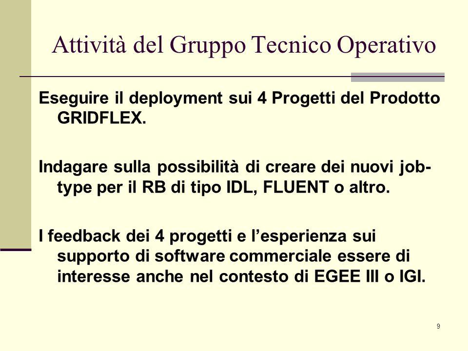 20 Middleware 4 middleware più diffusi: NorduGrid ARC Globus GRAM EGEE gLite UNICORE 6 su infrastruttura DEISA