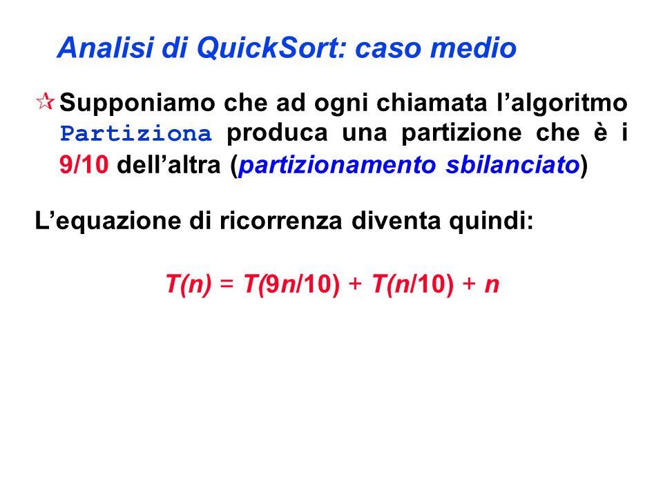 Analisi di QuickSort: caso medio Supponiamo che ad ogni chiamata lalgoritmo Partiziona produca una partizione che è i 9/10 dellaltra (partizionamento